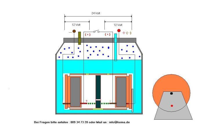 Einbauanleitung HHO Mono Zelle.