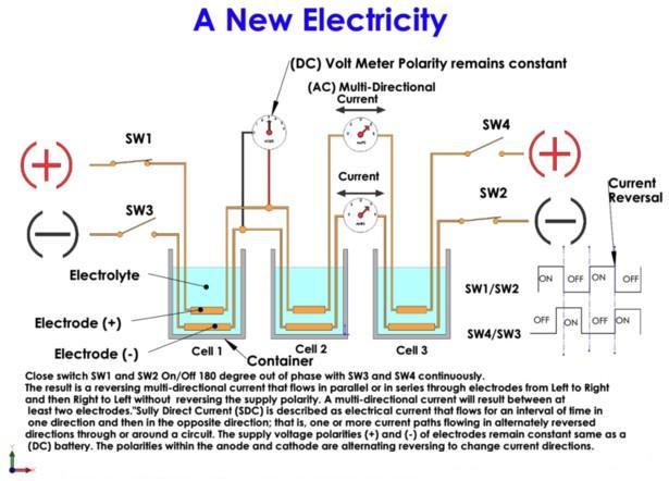 ferdinand nickerson: Electrical HHO schematics